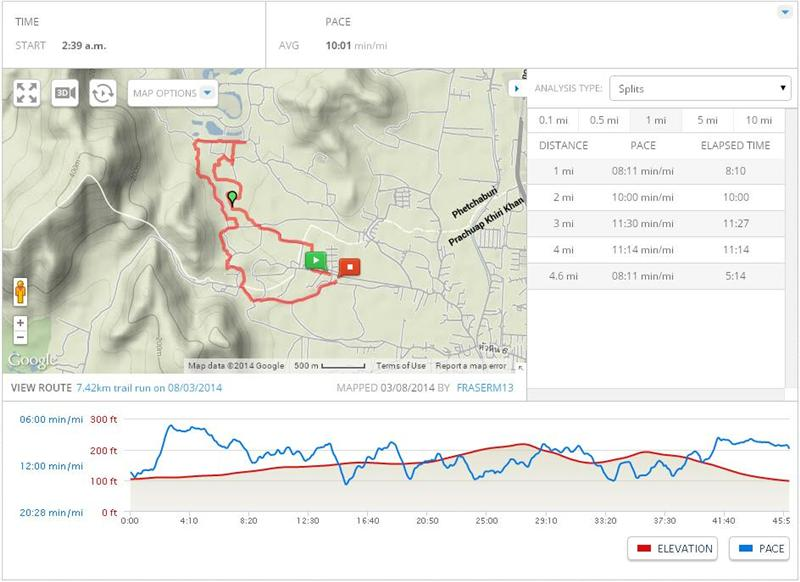 H2H3 run #274 (map), 8-Mar-2014 (Medium).jpeg