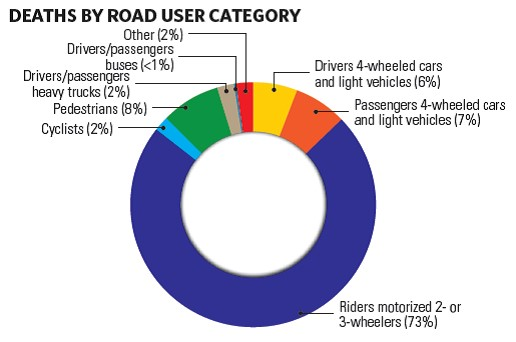 road-death-graphic-2.jpg